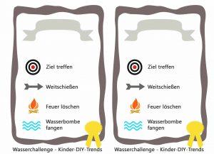 Vorlage Urkunde für den Wasserbomben Kindergeburtstag